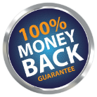 Car GPS Tracker money back guarantee